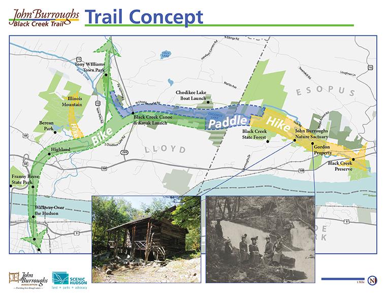 John Burroughs Black Creek Trail Concept Map
